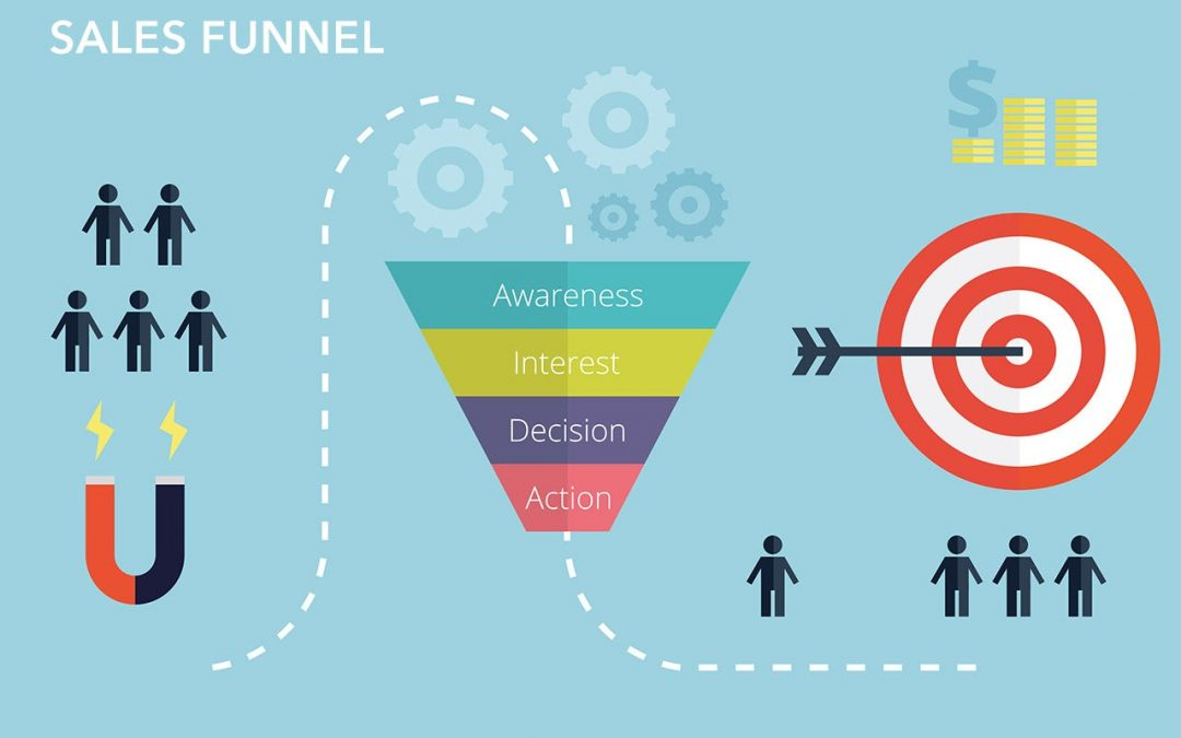 Sales Funnel Guide: How To Build Your Leads & Sales Generating Machine